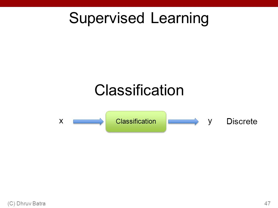 Supervised Learning Classification (C) Dhruv Batra47 Classification xy Discrete