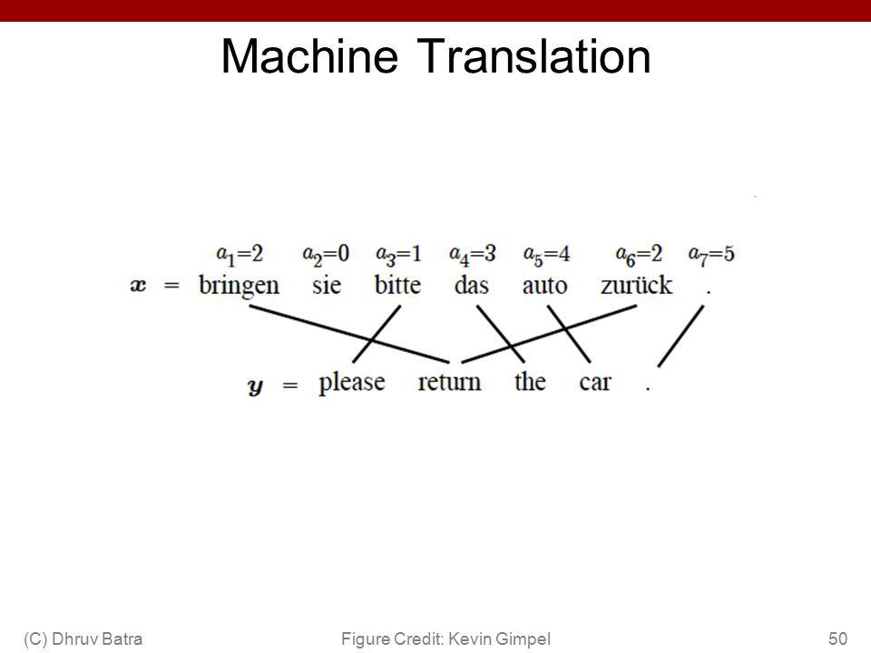 Machine Translation (C) Dhruv Batra50Figure Credit: Kevin Gimpel