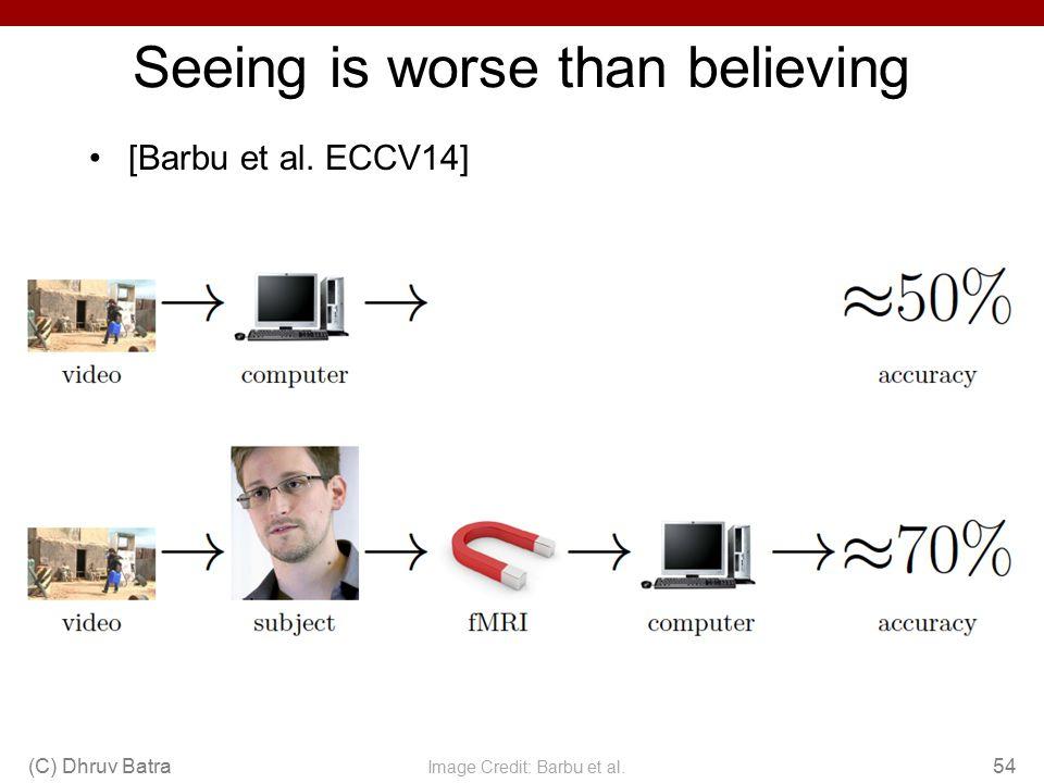 Seeing is worse than believing [Barbu et al. ECCV14] (C) Dhruv Batra54 Image Credit: Barbu et al.
