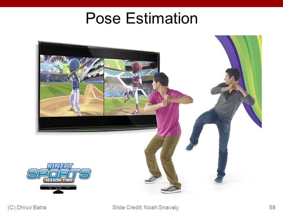 Pose Estimation (C) Dhruv Batra58Slide Credit: Noah Snavely