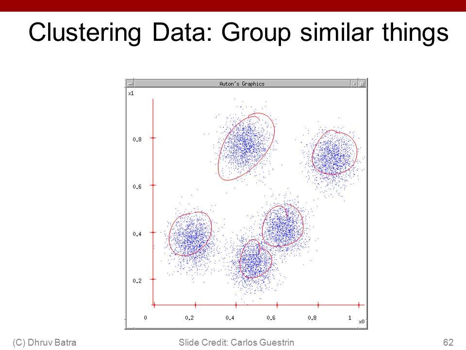 Clustering Data: Group similar things Slide Credit: Carlos Guestrin62(C) Dhruv Batra