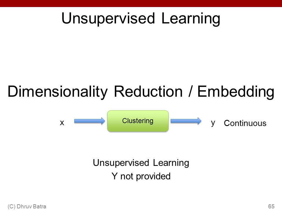 Unsupervised Learning Dimensionality Reduction / Embedding Unsupervised Learning Y not provided (C) Dhruv Batra65 Clustering xy Continuous