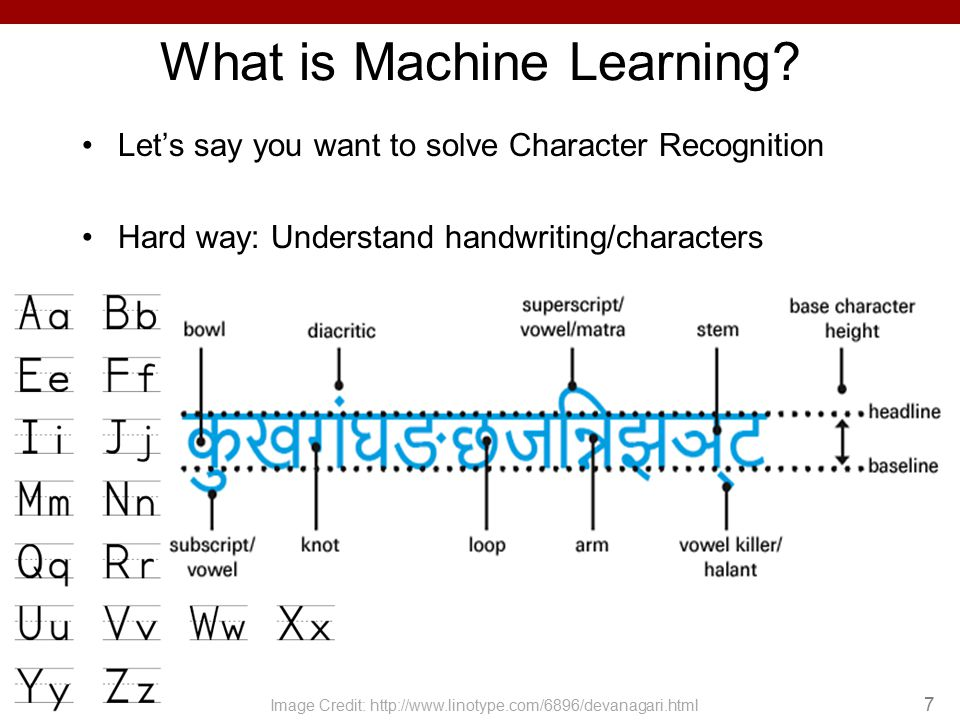 What is Machine Learning? Let's say you want to solve Character Recognition Hard way: Understand handwriting/characters (C) Dhruv Batra7 Image Credit: