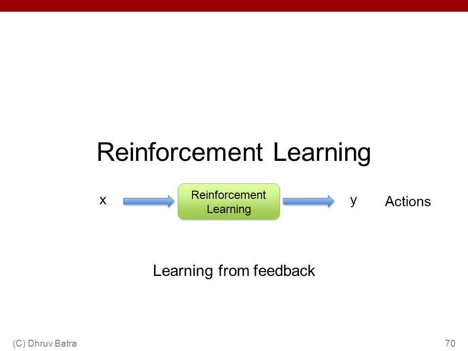 Reinforcement Learning Learning from feedback (C) Dhruv Batra70 Reinforcement Learning xy Actions