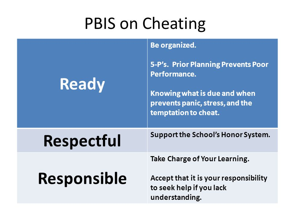 PBIS on Cheating Ready Be organized. 5-P's. Prior Planning Prevents Poor Performance. Knowing what is due and when prevents panic, stress, and the tem