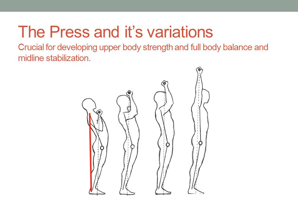 The Press and it's variations Crucial for developing upper body strength and full body balance and midline stabilization.