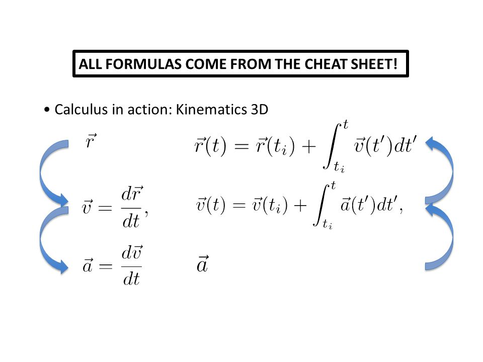 Calculus in action: Kinematics 3D ALL FORMULAS COME FROM THE CHEAT SHEET!
