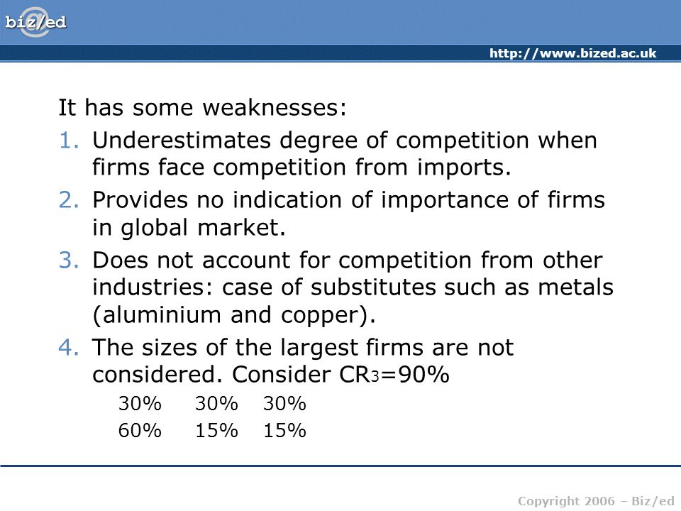 http://www.bized.ac.uk Copyright 2006 – Biz/ed It has some weaknesses: 1.Underestimates degree of competition when firms face competition from imports.