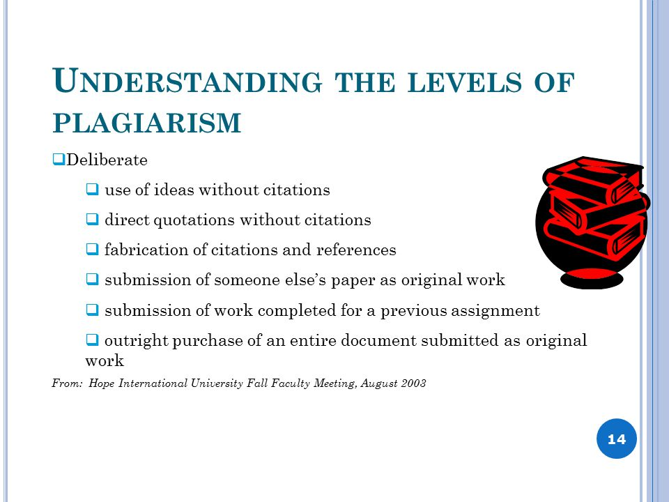 U NDERSTANDING THE LEVELS OF PLAGIARISM 14  Deliberate  use of ideas without citations  direct quotations without citations  fabrication of citations and references  submission of someone else's paper as original work  submission of work completed for a previous assignment  outright purchase of an entire document submitted as original work From: Hope International University Fall Faculty Meeting, August 2003