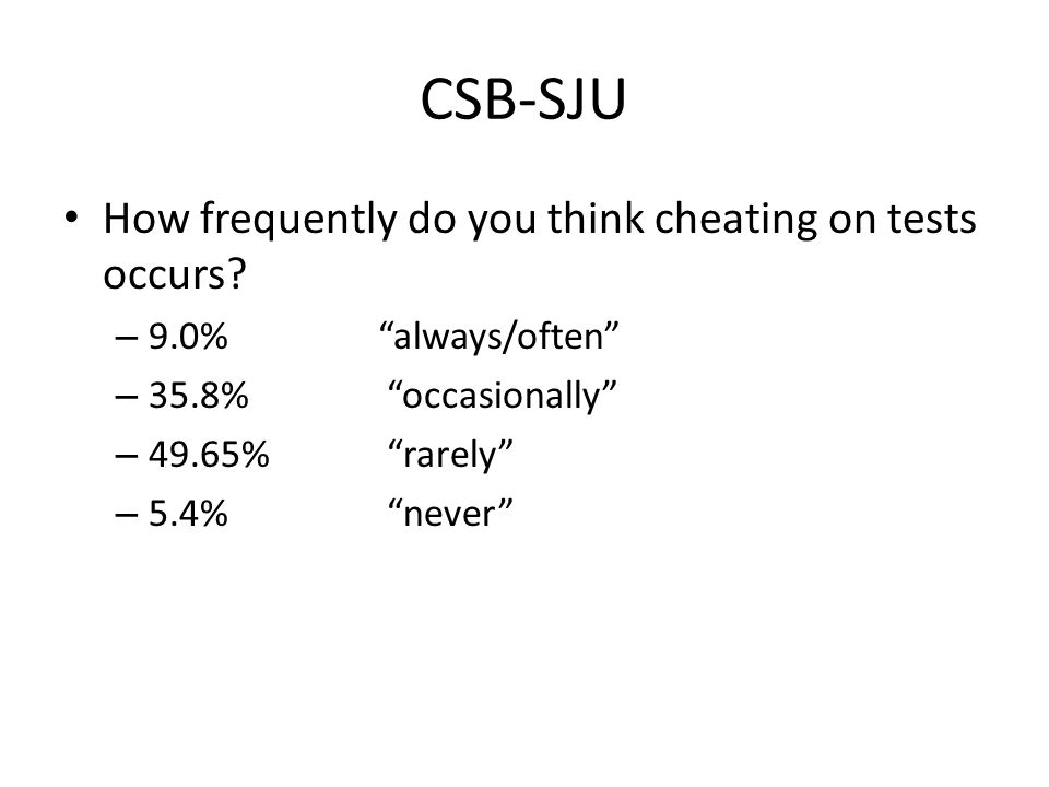 CSB-SJU How frequently do you think cheating on tests occurs.
