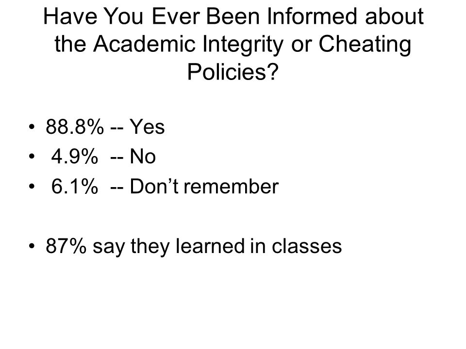 Have You Ever Been Informed about the Academic Integrity or Cheating Policies.