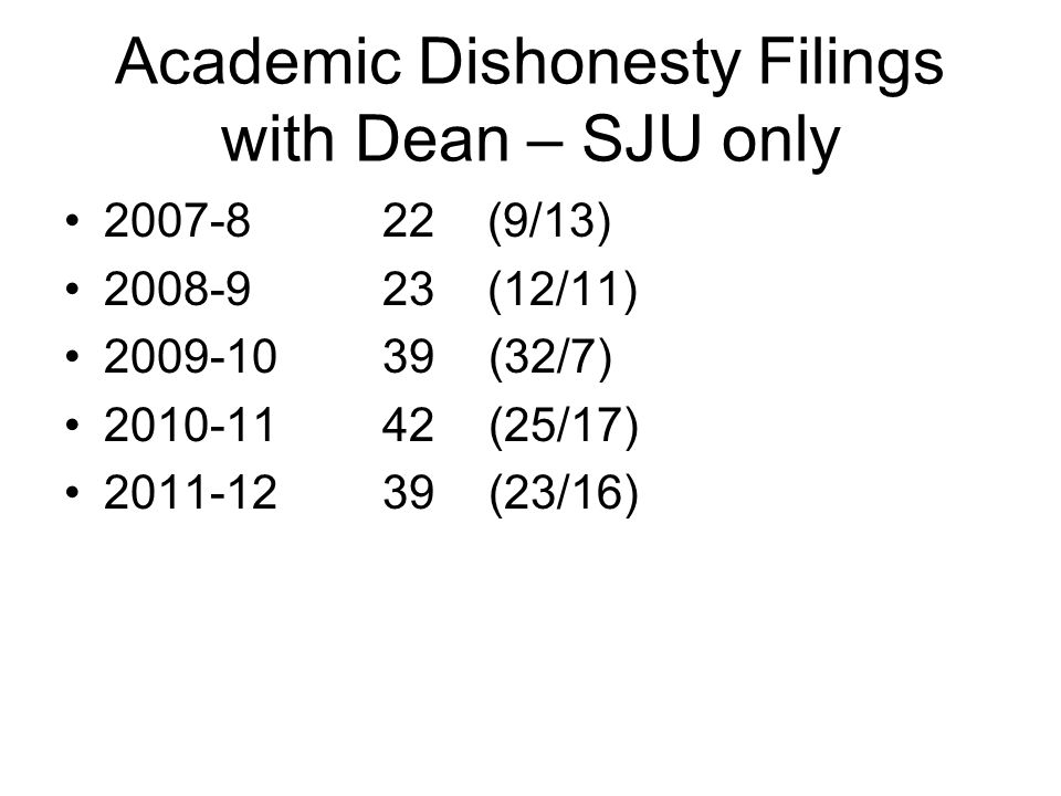 Academic Dishonesty Filings with Dean – SJU only 2007-822 (9/13) 2008-923 (12/11) 2009-1039(32/7) 2010-1142(25/17) 2011-1239(23/16)