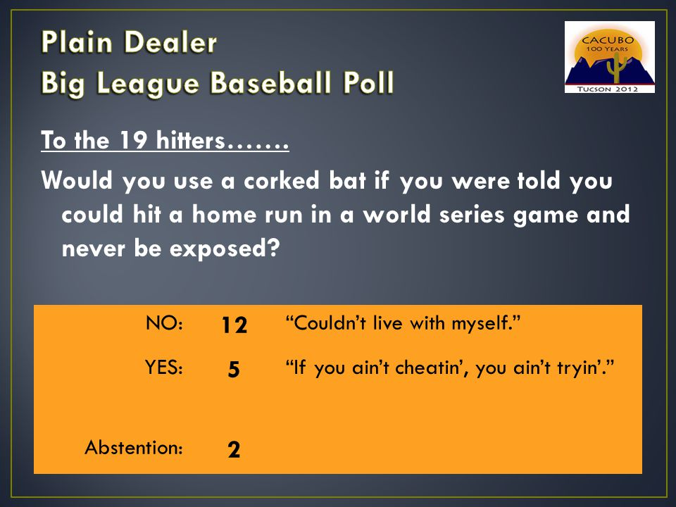 """To the 19 hitters……. Would you use a corked bat if you were told you could hit a home run in a world series game and never be exposed? NO: 12 """"Couldn'"""