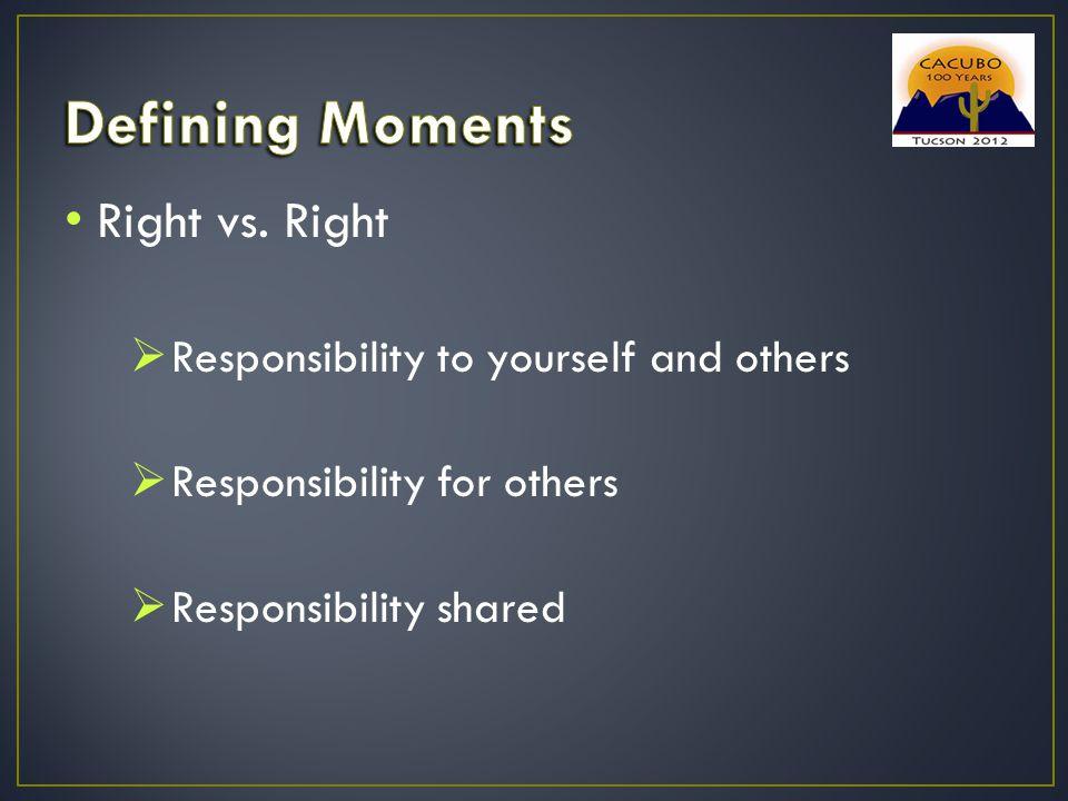 Right vs.
