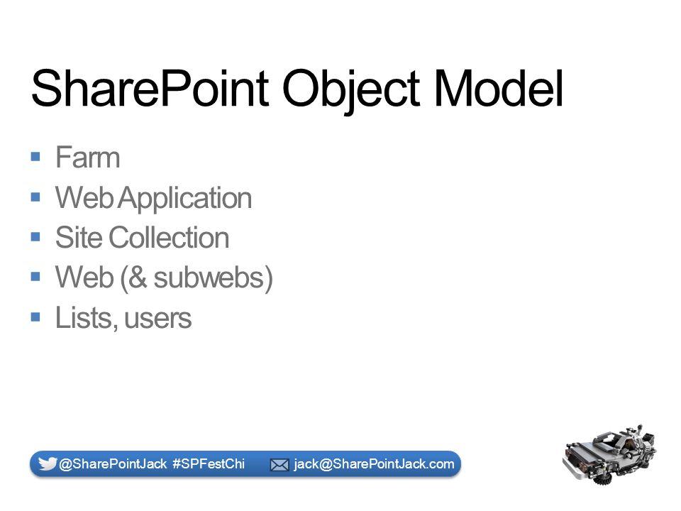 SharePoint Object Model @SharePointJack #SPFestChi jack@SharePointJack.com