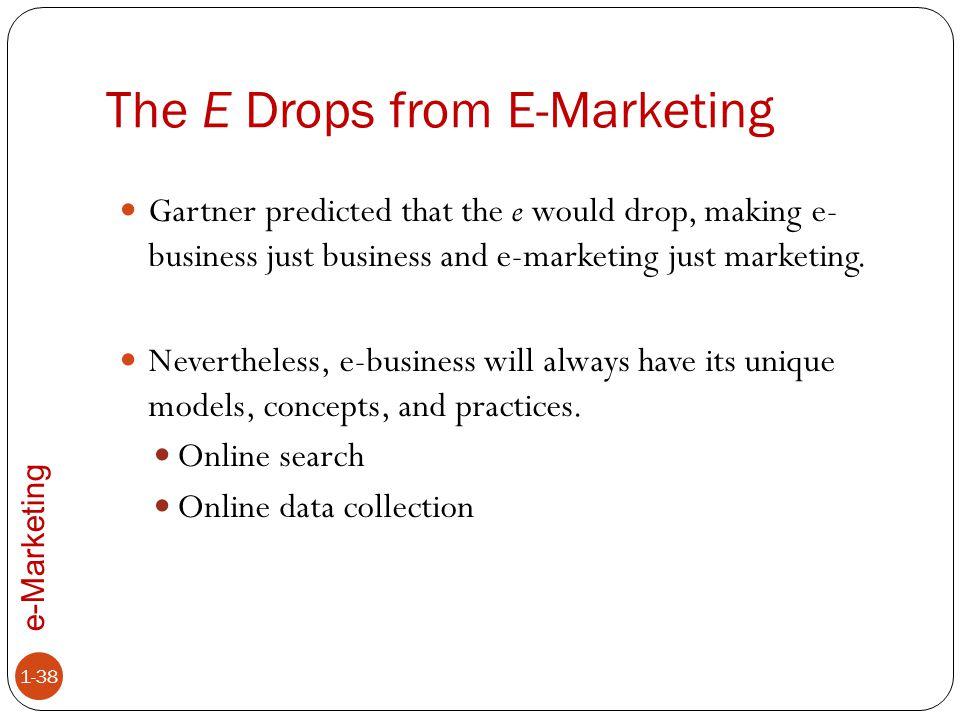 e-Marketing The E Drops from E-Marketing 1-38 Gartner predicted that the e would drop, making e- business just business and e-marketing just marketing