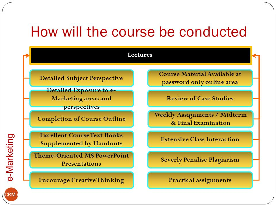 e-Marketing H Abid - CRM Week 01 How will the course be conducted Lectures Detailed Exposure to e- Marketing areas and perspectives Completion of Cour