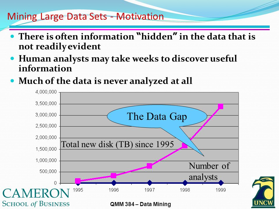 QMM 384 – Data Mining Mining Large Data Sets - Motivation There is often information hidden in the data that is not readily evident Human analysts may take weeks to discover useful information Much of the data is never analyzed at all The Data Gap Total new disk (TB) since 1995 Number of analysts