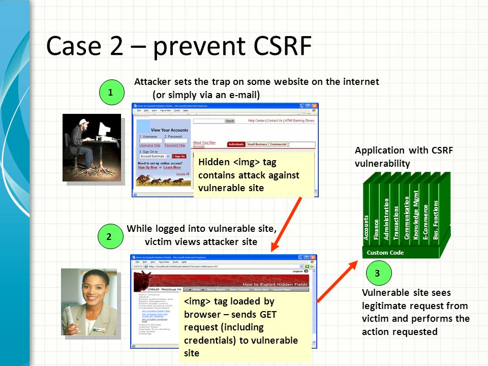 Case 2 – prevent CSRF 3 2 Attacker sets the trap on some website on the internet (or simply via an e-mail) 1 While logged into vulnerable site, victim views attacker site Vulnerable site sees legitimate request from victim and performs the action requested tag loaded by browser – sends GET request (including credentials) to vulnerable site Custom Code Accounts Finance Administration Transactions Communication Knowledge Mgmt E-Commerce Bus.