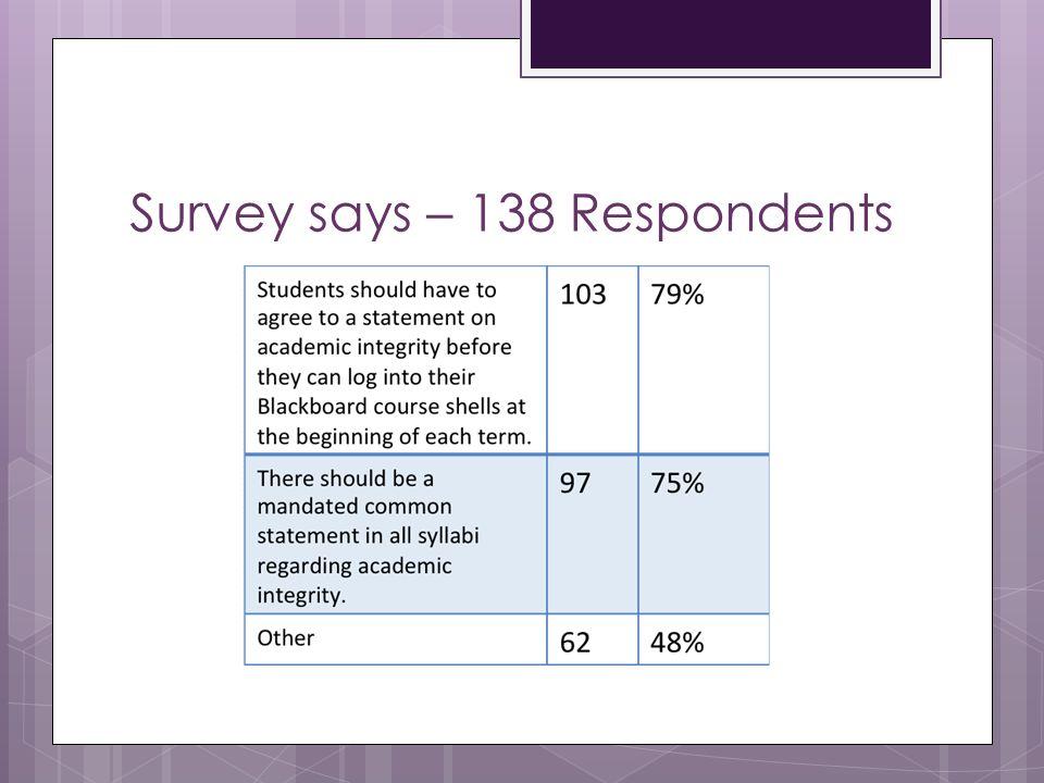 Survey says – 138 Respondents