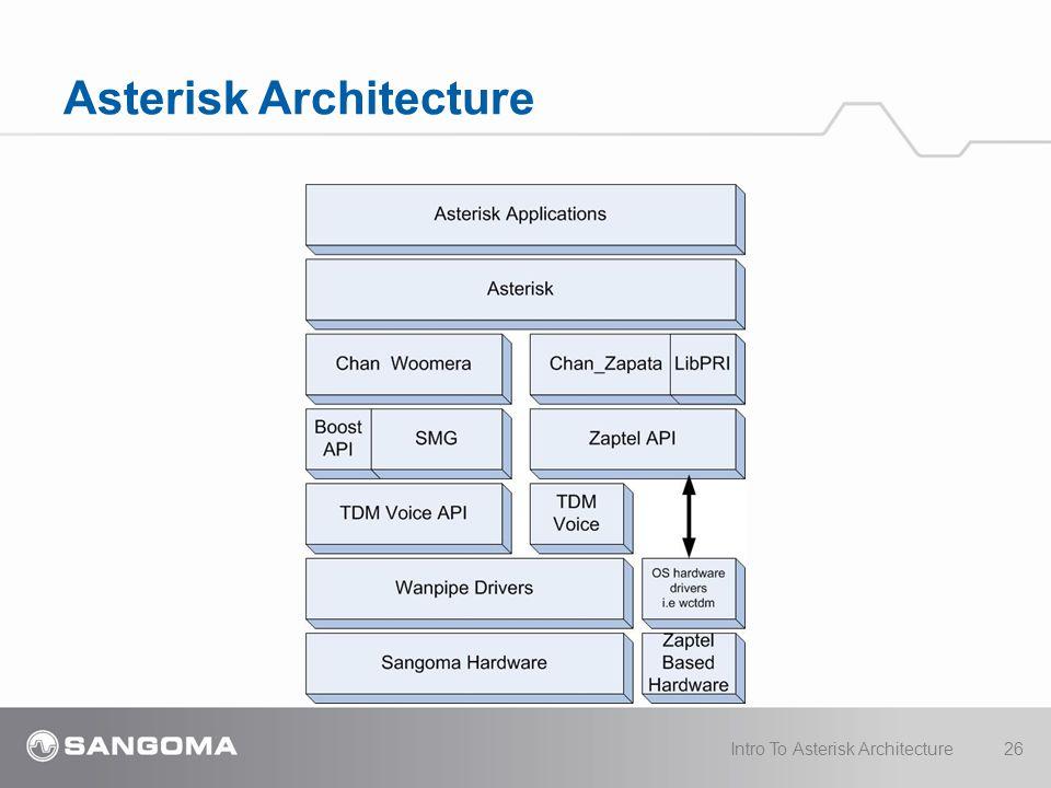 Asterisk Architecture 26Intro To Asterisk Architecture