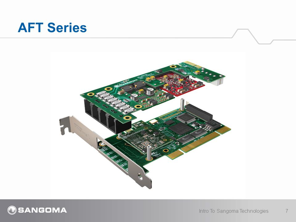 AFT Series 8Intro To Sangoma Technologies Does this design cost more then Dedicated designs….YES –Extra circuit boards –Extra connectors –Extra pieces –Intelligent assembly required –FPGAs need security