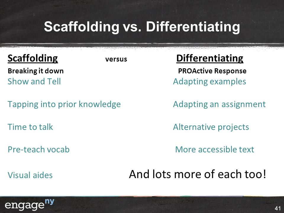 Scaffolding vs. Differentiating Scaffolding versus Differentiating Breaking it down PROActive Response Show and Tell Adapting examples Tapping into pr