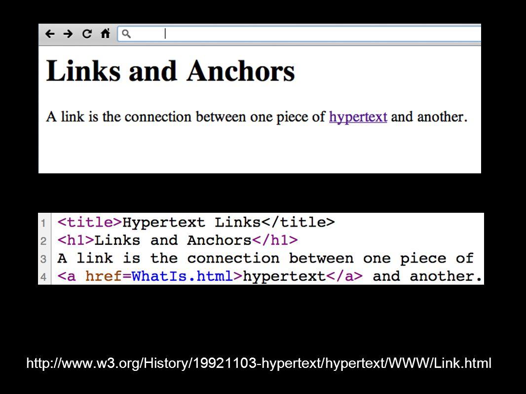http://www.w3.org/History/19921103-hypertext/hypertext/WWW/Link.html