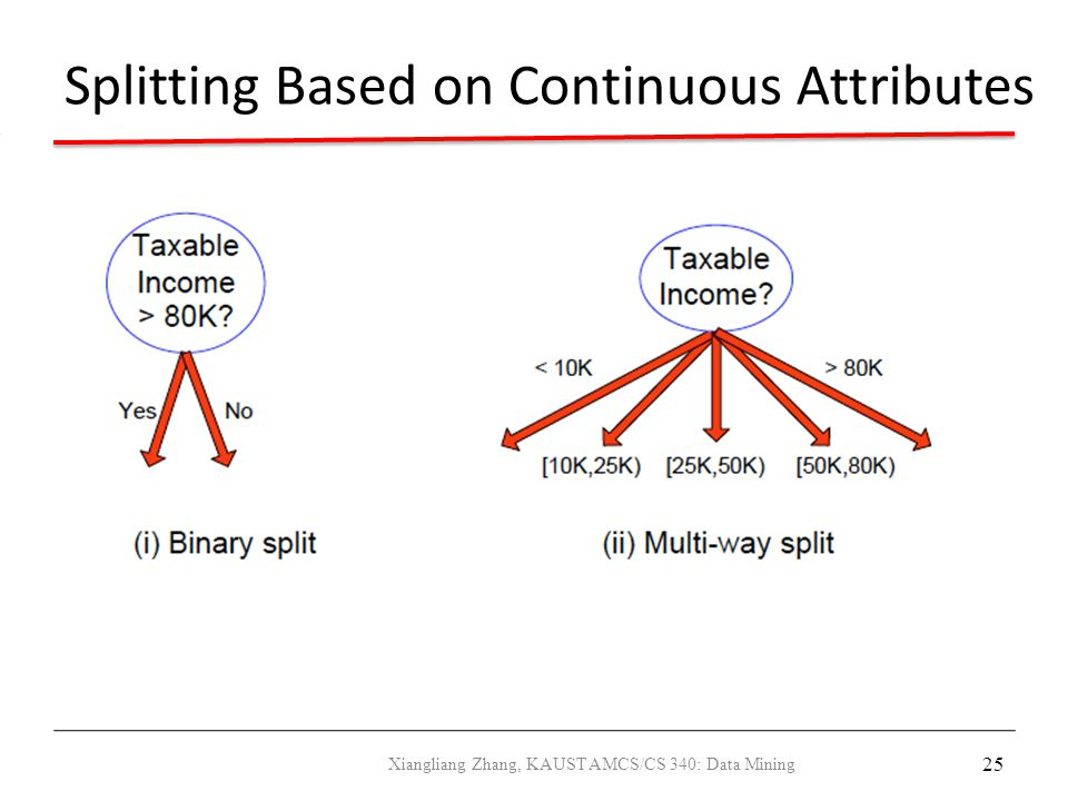 25 Splitting Based on Continuous Attributes Xiangliang Zhang, KAUST AMCS/CS 340: Data Mining