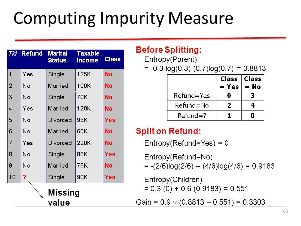 Split on Refund: Entropy(Refund=Yes) = 0 Entropy(Refund=No) = -(2/6)log(2/6) – (4/6)log(4/6) = 0.9183 Entropy(Children) = 0.3 (0) + 0.6 (0.9183) = 0.5