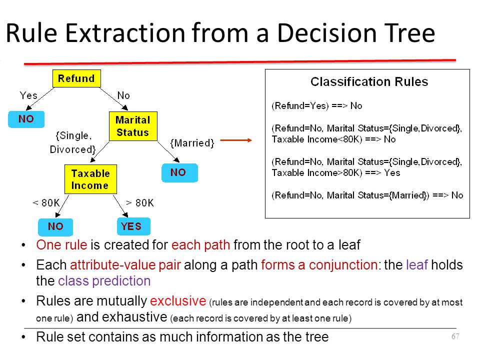 Rule Extraction from a Decision Tree One rule is created for each path from the root to a leaf Each attribute-value pair along a path forms a conjunct