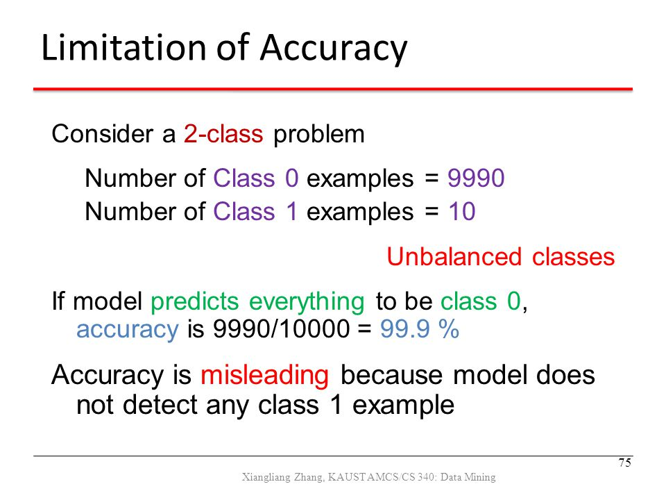 Limitation of Accuracy Consider a 2-class problem Number of Class 0 examples = 9990 Number of Class 1 examples = 10 Unbalanced classes If model predic