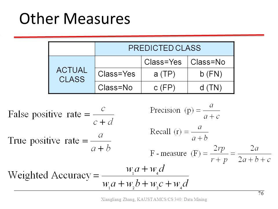 Other Measures 76 PREDICTED CLASS ACTUAL CLASS Class=YesClass=No Class=Yesa (TP)b (FN) Class=Noc (FP)d (TN) Xiangliang Zhang, KAUST AMCS/CS 340: Data