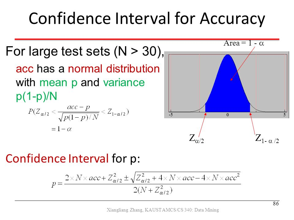 For large test sets (N > 30), acc has a normal distribution with mean p and variance p(1-p)/N Confidence Interval for p: Area = 1 -  Z  /2 Z 1-  /2