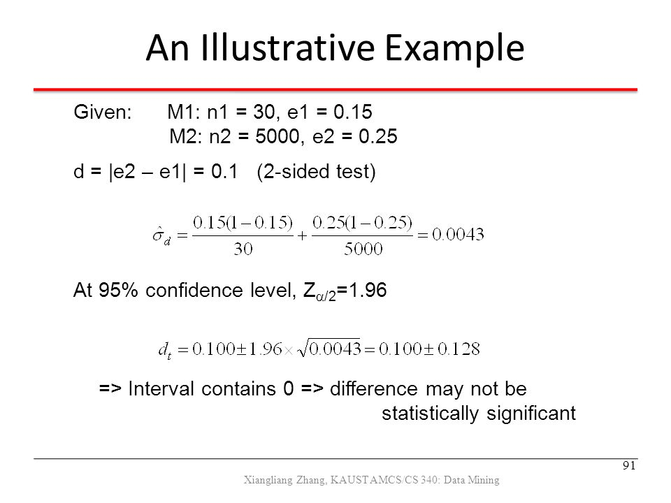 An Illustrative Example Given: M1: n1 = 30, e1 = 0.15 M2: n2 = 5000, e2 = 0.25 d = |e2 – e1| = 0.1 (2-sided test) At 95% confidence level, Z  /2 =1.9