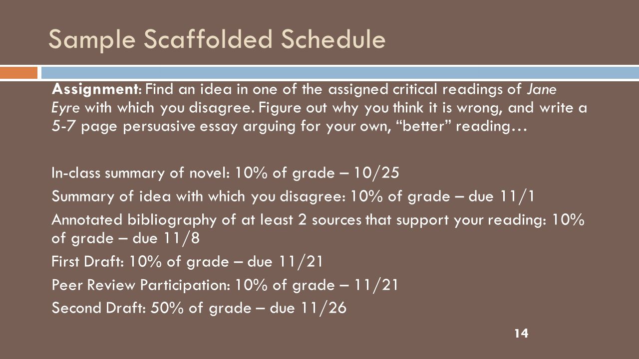 Sample Scaffolded Schedule 14 Assignment: Find an idea in one of the assigned critical readings of Jane Eyre with which you disagree.