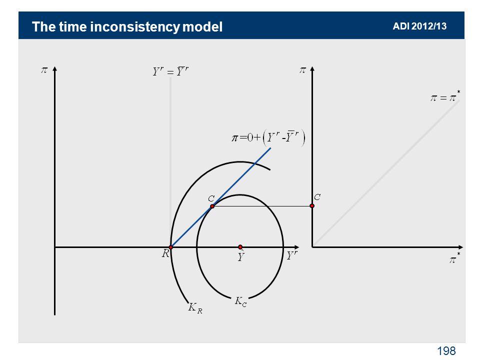 ADI 2012/13 198 The time inconsistency model