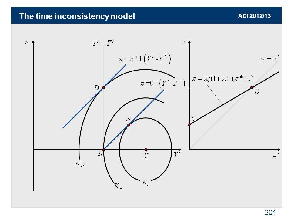 ADI 2012/13 201 The time inconsistency model