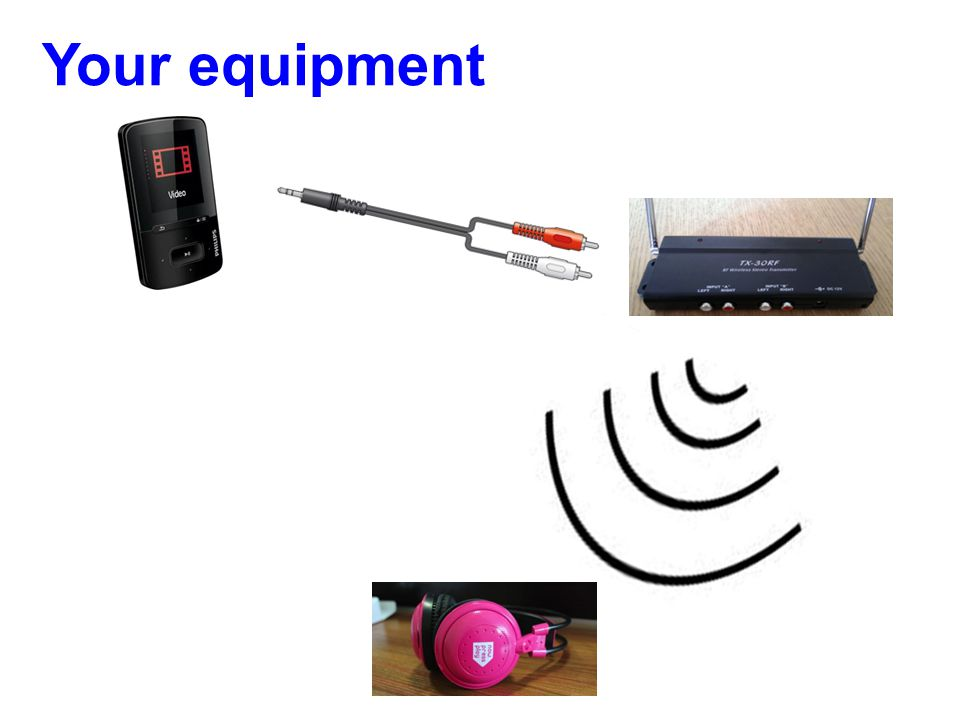 Your equipment