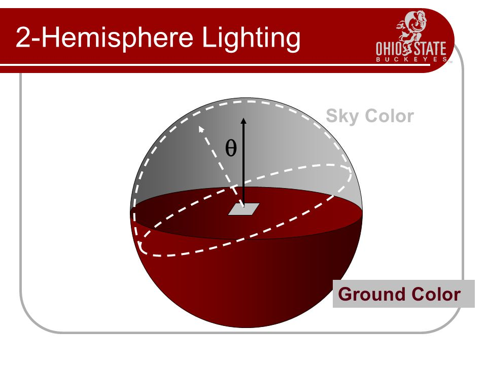 2-Hemisphere Lighting Sky Color Ground Color 