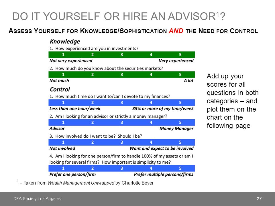 27 DO IT YOURSELF OR HIRE AN ADVISOR 1 ? 1 – Taken from Wealth Management Unwrapped by Charlotte Beyer A SSESS Y OURSELF FOR K NOWLEDGE /S OPHISTICATI