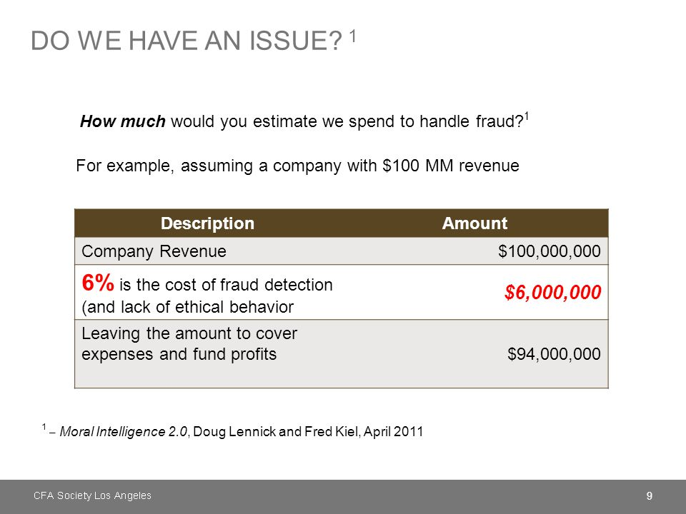 9 How much would you estimate we spend to handle fraud? 1 1 – Moral Intelligence 2.0, Doug Lennick and Fred Kiel, April 2011 DescriptionAmount Company