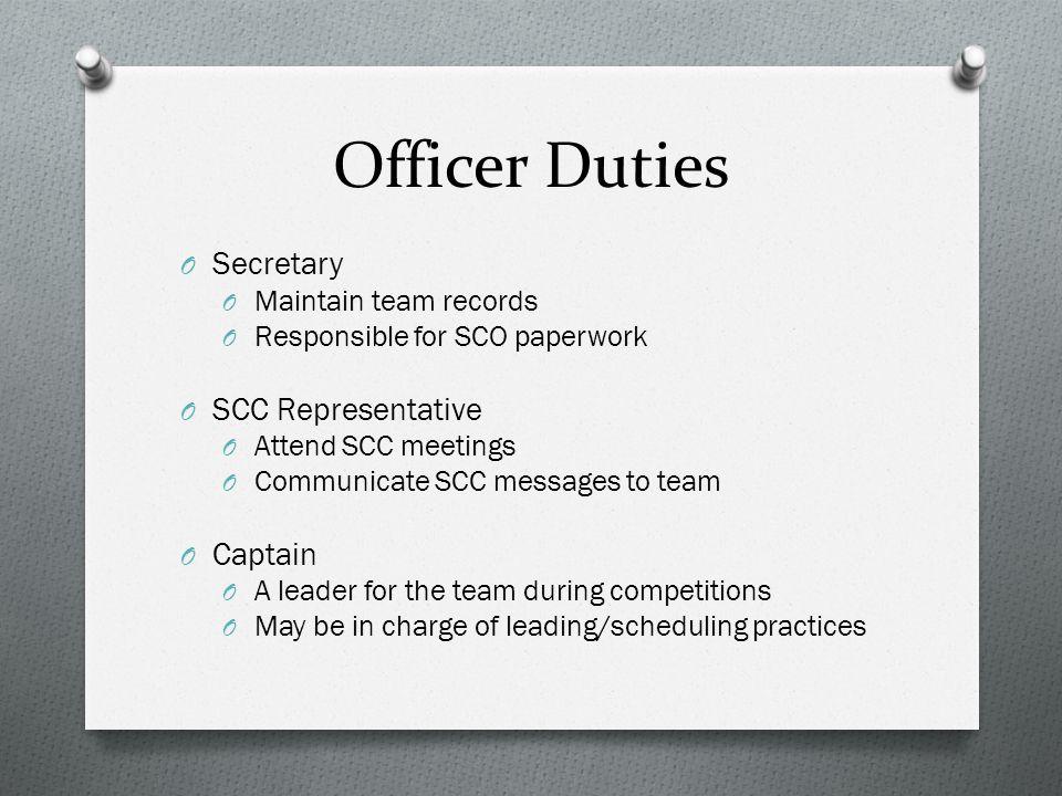Delegation O Make a list of tasks O Who is currently responsible for those tasks.