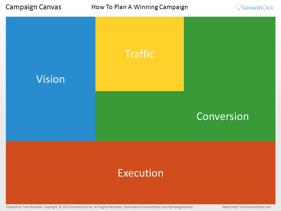 Campaign Canvas I DEAL C USTOMER C HANNELS & T RAFFIC M ESSAGING & C ONVERSION C OMPETITIVE I NSPIRATION F OLLOW U P C AMPAIGN G OALS & O UTCOMES M ETRICS & M ONETIZATION R E - USE & L EVERAGE C ONSTRAINTS A SSUMPTIONS Created by Tom McLellan.