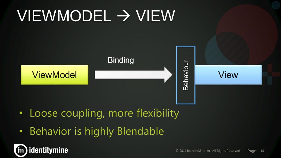 Page : VIEWMODEL  VIEW © 2011 IdentityMine Inc. All Rights Reserved.10 Behaviour Binding Loose coupling, more flexibility Behavior is highly Blendabl