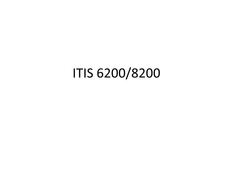 ITIS 6200/8200