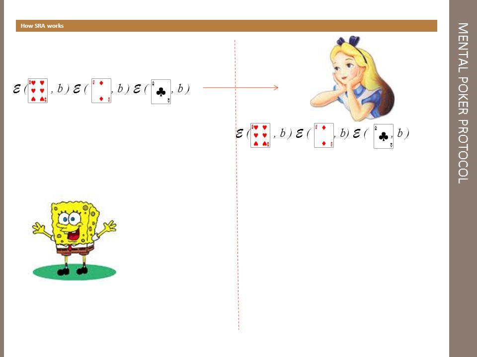 MENTAL POKER PROTOCOL How SRA works E (, b ) E (, b) E (, b )