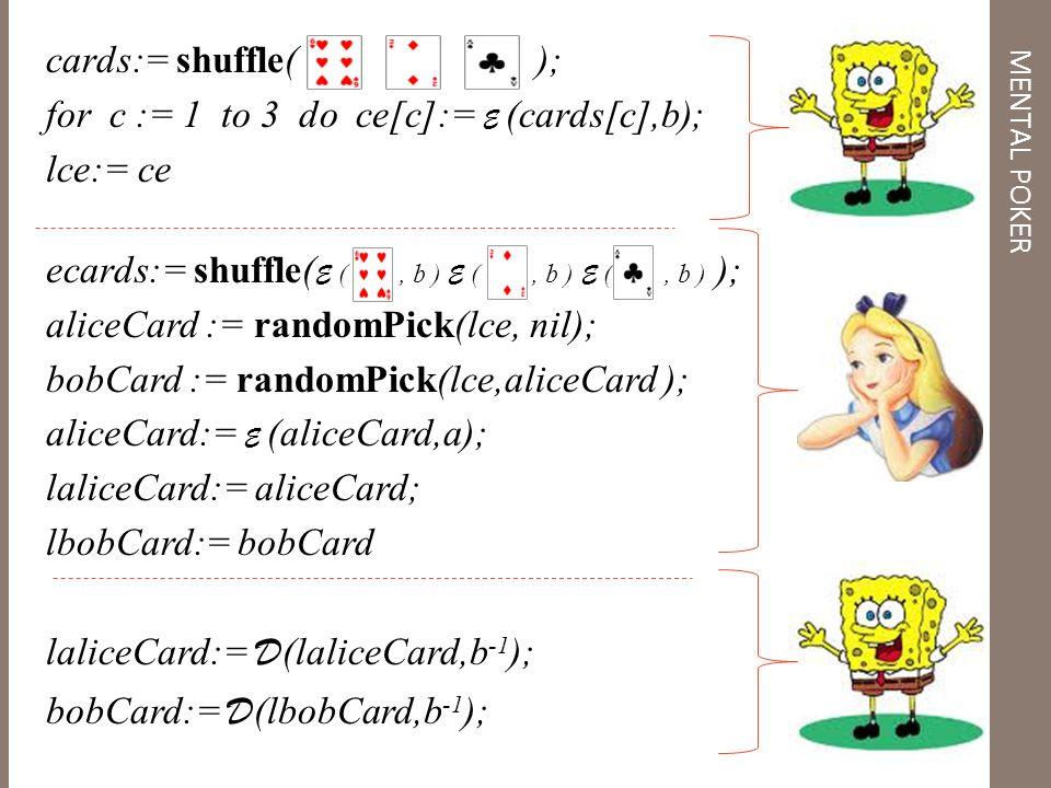 MP = cards:= shuffle( ); for c := 1 to 3 do ce[c]:= E (cards[c],b); lce:= ce ecards:= shuffle( E (, b ) E (, b ) E (, b ) ); aliceCard := randomPick(lce, nil); bobCard := randomPick(lce,aliceCard ); aliceCard:= E (aliceCard,a); laliceCard:= aliceCard; lbobCard:= bobCard laliceCard:= D (laliceCard,b -1 ); bobCard:= D (lbobCard,b -1 ); MENTAL POKER