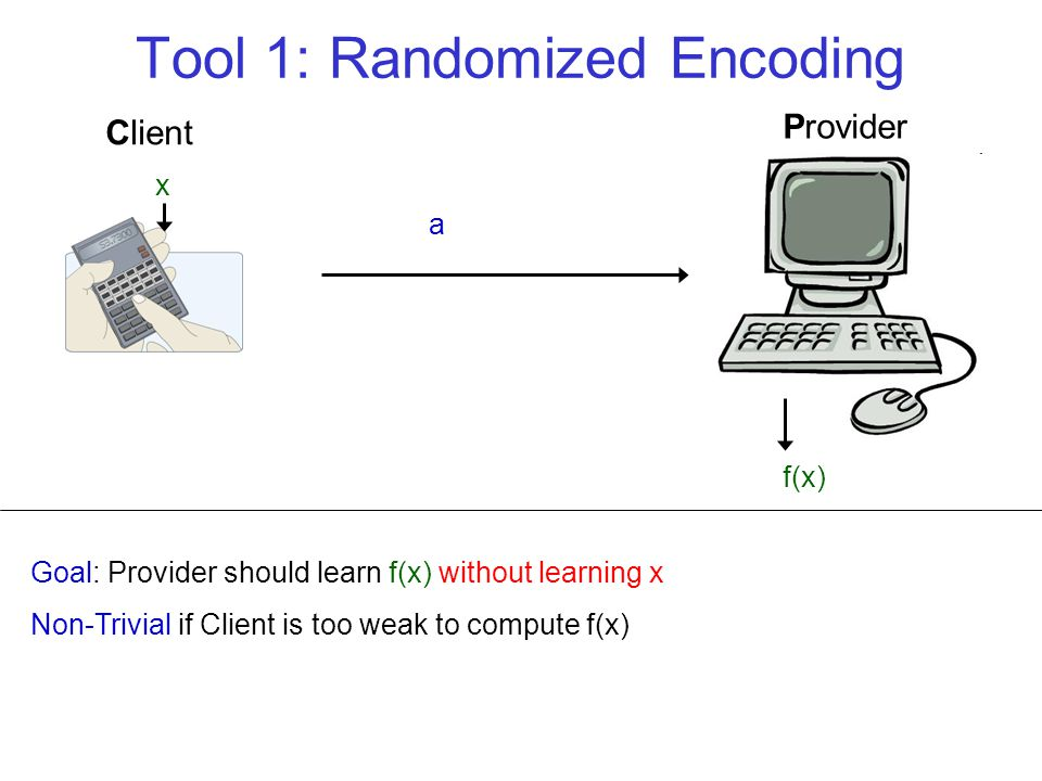 Tool 1: Randomized Encoding x Client Provider Goal: Provider should learn f(x) without learning x Non-Trivial if Client is too weak to compute f(x) a