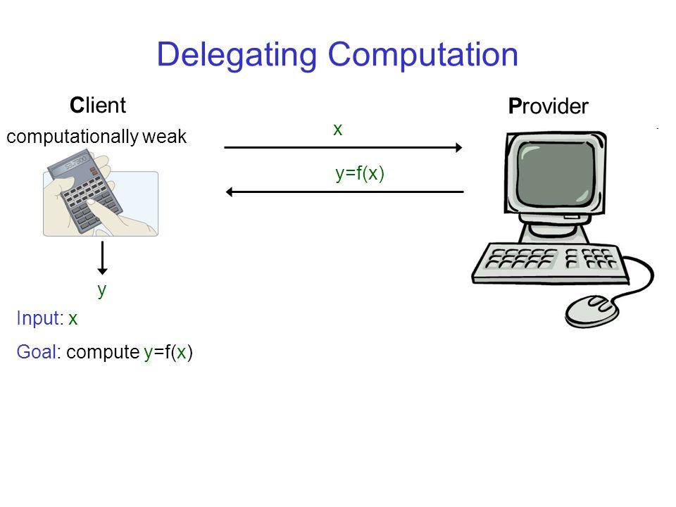 Delegating Computation computationally weak Input: x Goal: compute y=f(x) x Client Provider y=f(x) y